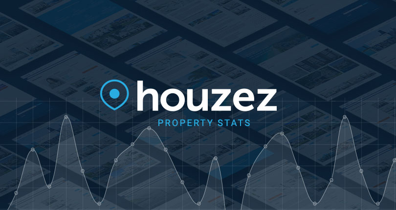 Checkout The Property Stats Feature Available Soon on Houzez v1.3.0